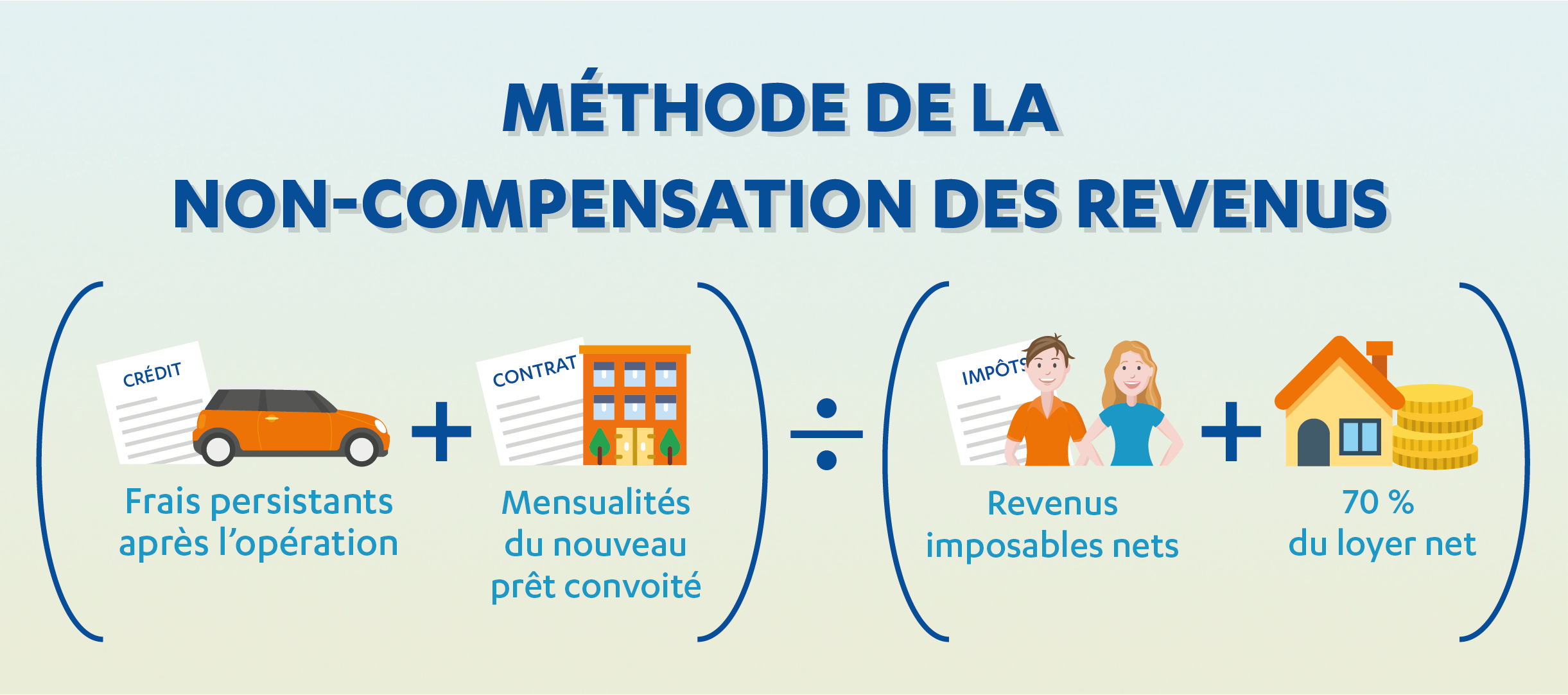 methode non compensation revenus